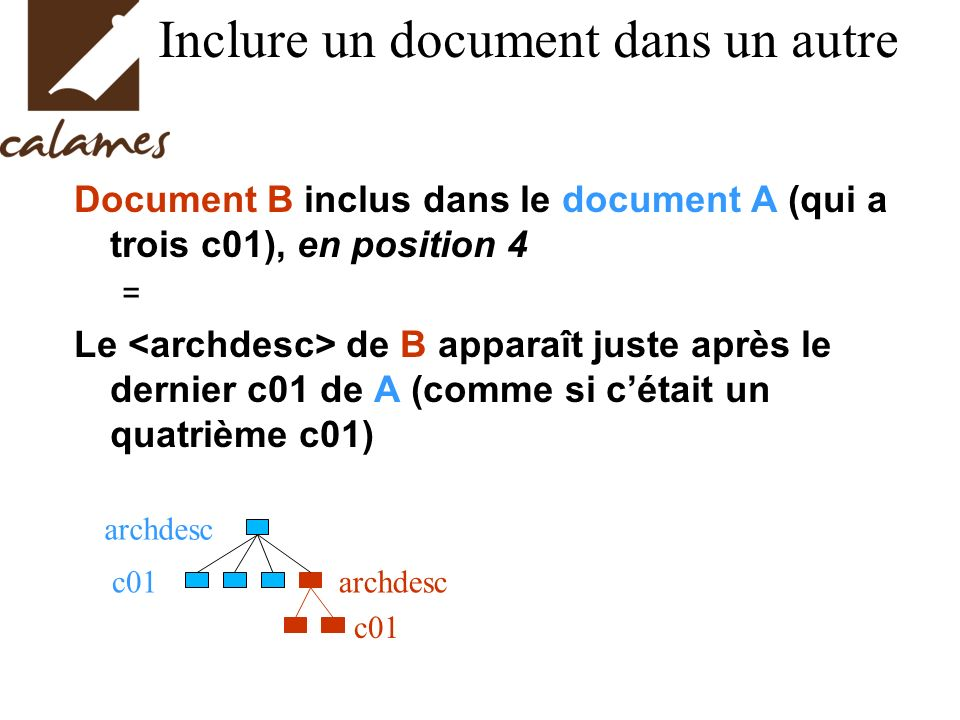 Inclure un document dans un autre Document B inclus dans le document A (qui a trois c01), en position 4 = Le de B apparaît juste après le dernier c01 de A (comme si cétait un quatrième c01) archdesc c01archdesc c01