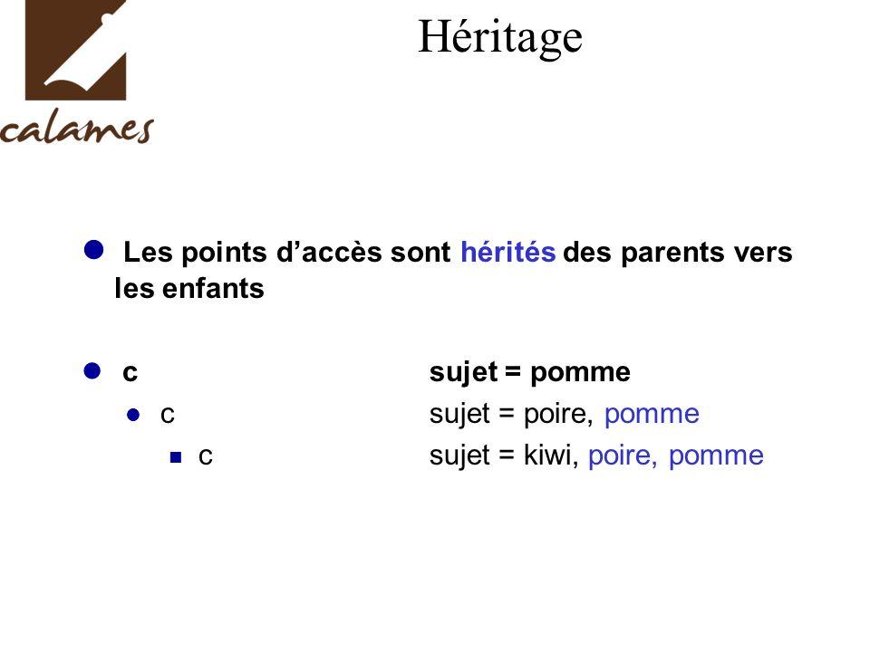 Héritage Les points daccès sont hérités des parents vers les enfants csujet = pomme csujet = poire, pomme csujet = kiwi, poire, pomme