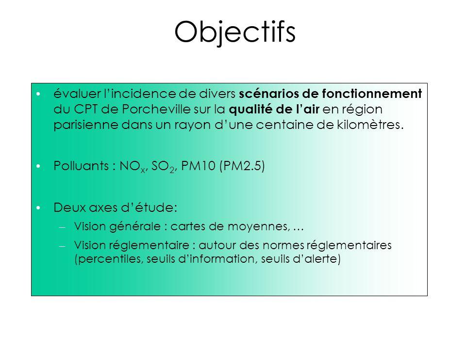 Objectifs évaluer lincidence de divers scénarios de fonctionnement du CPT de Porcheville sur la qualité de lair en région parisienne dans un rayon dun