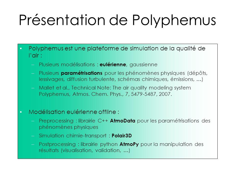 Présentation de Polyphemus Polyphemus est une plateforme de simulation de la qualité de lair : – Plusieurs modélisations : eulérienne, gaussienne – Pl