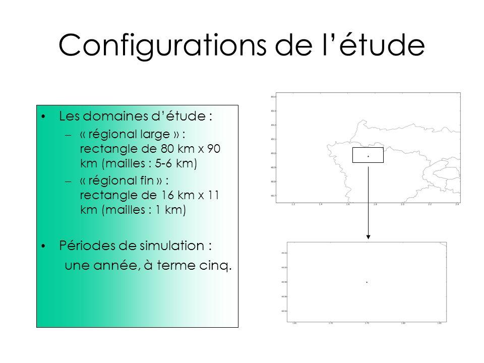 Configurations de létude Les domaines détude : – « régional large » : rectangle de 80 km x 90 km (mailles : 5-6 km) – « régional fin » : rectangle de