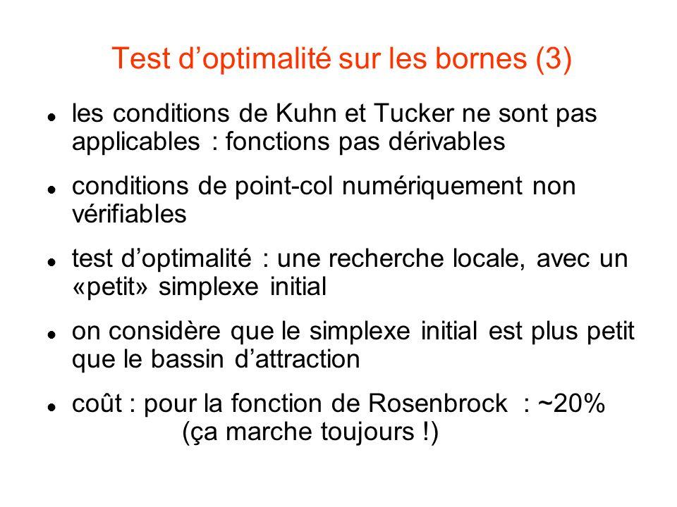 Test doptimalité sur les bornes (3) les conditions de Kuhn et Tucker ne sont pas applicables : fonctions pas dérivables conditions de point-col numéri