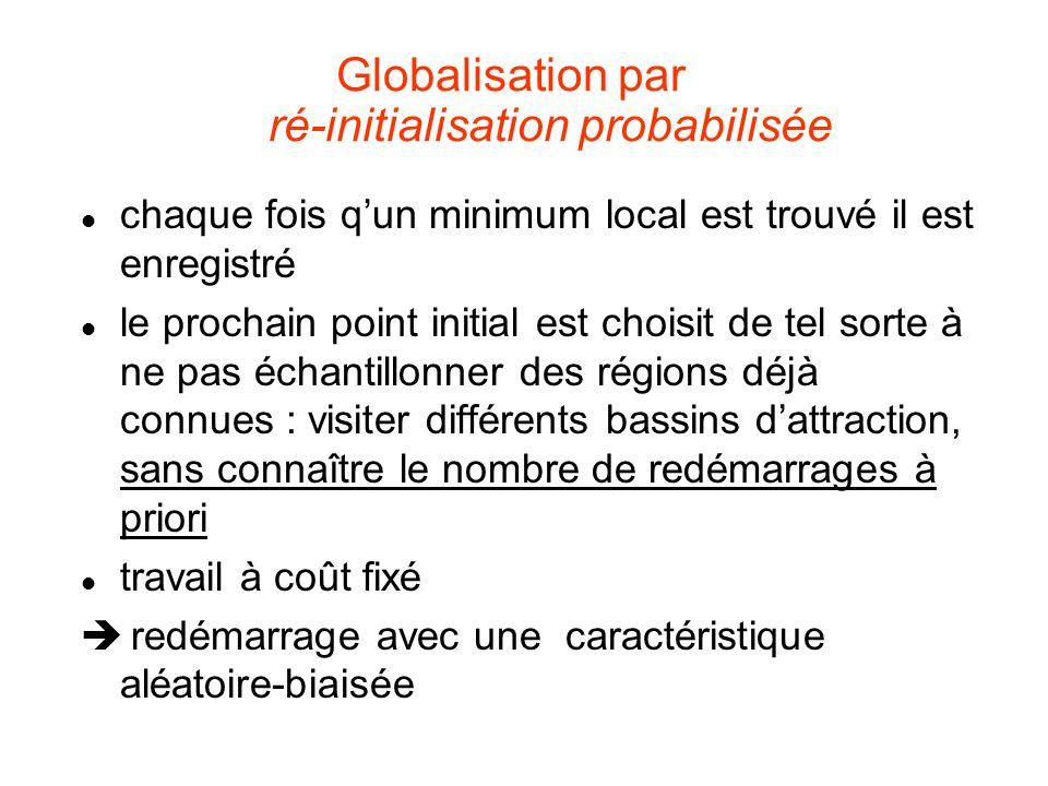 Globalisation par ré-initialisation probabilisée chaque fois qun minimum local est trouvé il est enregistré le prochain point initial est choisit de t