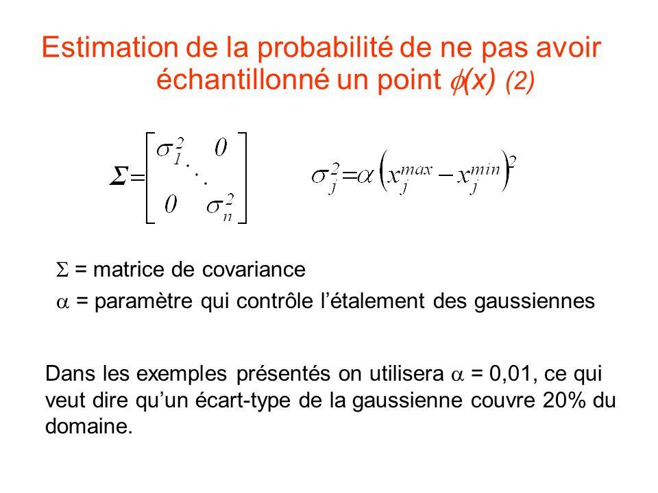= matrice de covariance = paramètre qui contrôle létalement des gaussiennes Estimation de la probabilité de ne pas avoir échantillonné un point (x) (2