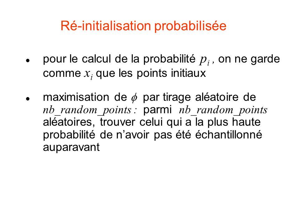 Ré-initialisation probabilisée pour le calcul de la probabilité p i, on ne garde comme x i que les points initiaux maximisation de par tirage aléatoir