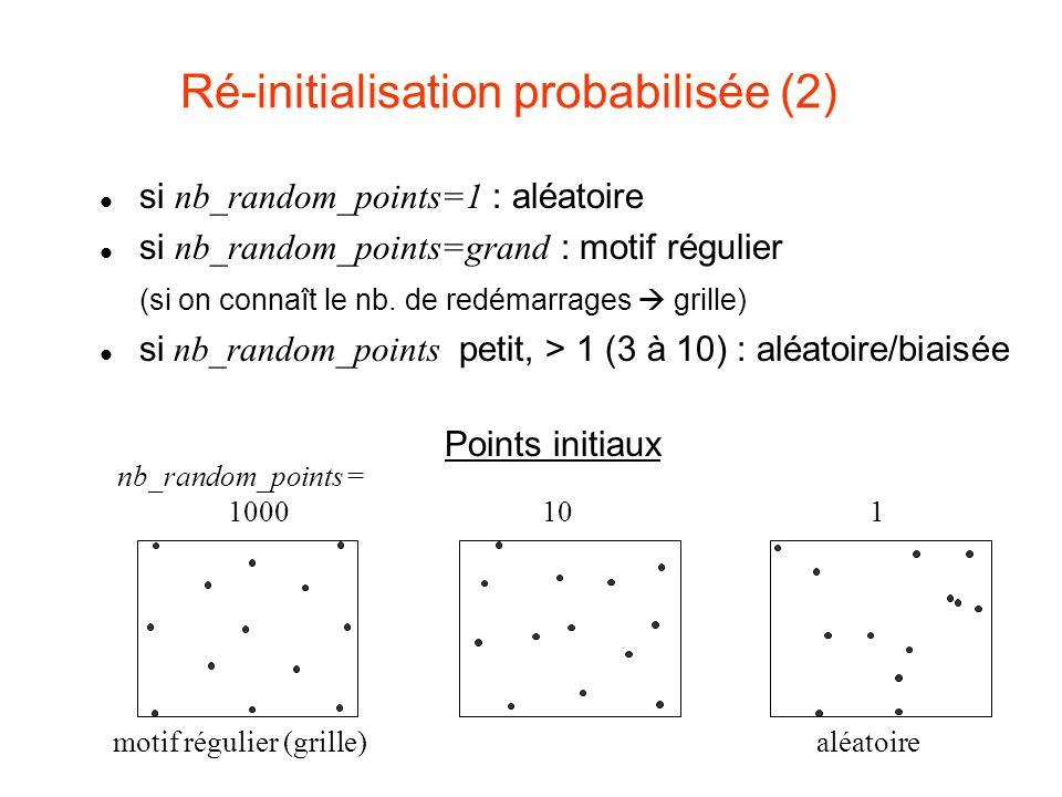 si nb_random_points=1 : aléatoire si nb_random_points=grand : motif régulier (si on connaît le nb. de redémarrages grille) si nb_random_points petit,