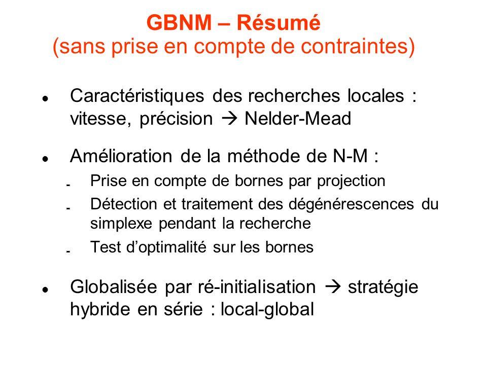 GBNM – Résumé (sans prise en compte de contraintes) Caractéristiques des recherches locales : vitesse, précision Nelder-Mead Amélioration de la méthod