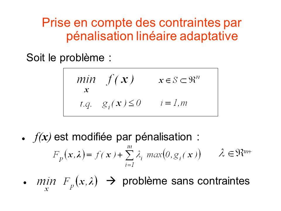 Prise en compte des contraintes par pénalisation linéaire adaptative Soit le problème : f(x) est modifiée par pénalisation : problème sans contraintes