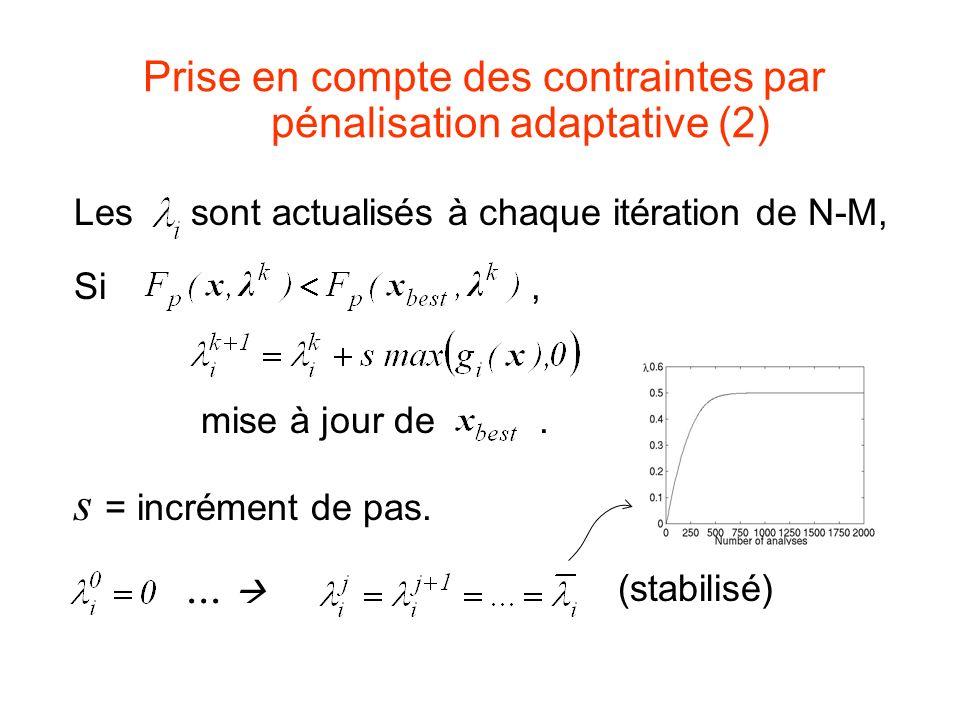 Prise en compte des contraintes par pénalisation adaptative (2) Les sont actualisés à chaque itération de N-M, Si, mise à jour de. s = incrément de pa