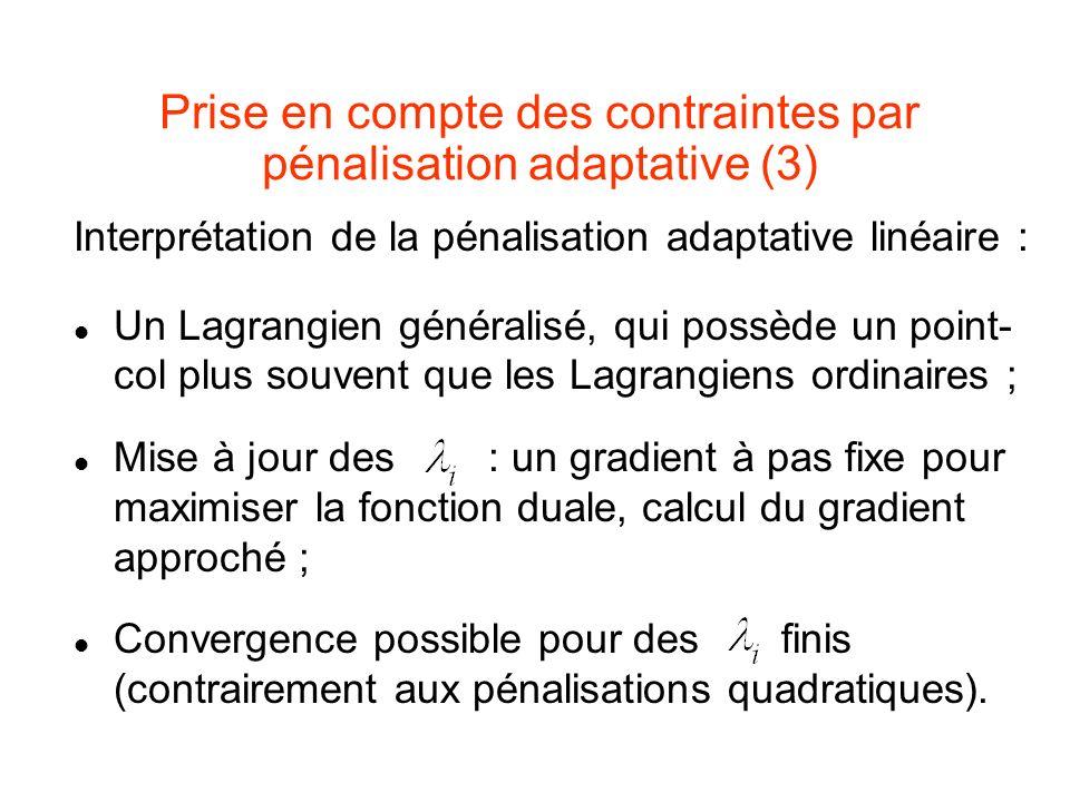 Prise en compte des contraintes par pénalisation adaptative (3) Interprétation de la pénalisation adaptative linéaire : Un Lagrangien généralisé, qui
