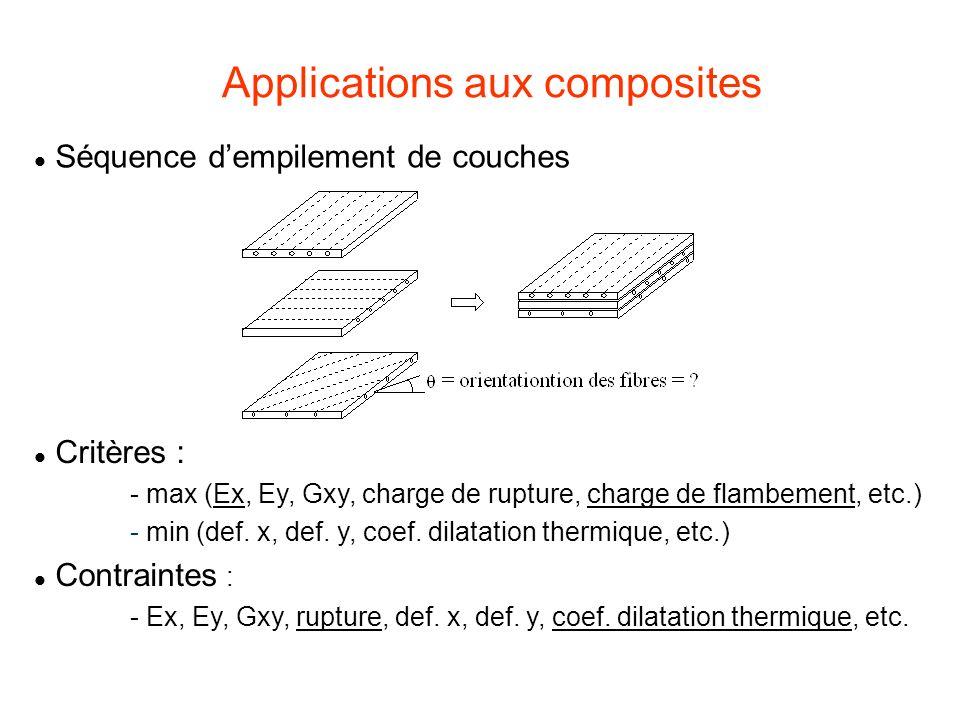 Applications aux composites Séquence dempilement de couches Critères : - max (Ex, Ey, Gxy, charge de rupture, charge de flambement, etc.) - min (def.
