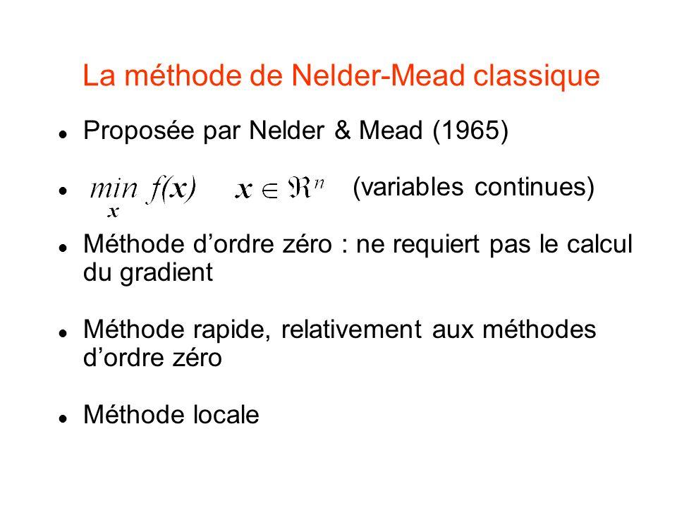 La méthode de Nelder-Mead classique Proposée par Nelder & Mead (1965) (variables continues) Méthode dordre zéro : ne requiert pas le calcul du gradien