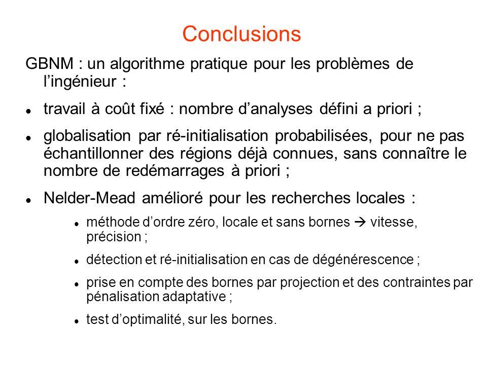 Conclusions GBNM : un algorithme pratique pour les problèmes de lingénieur : travail à coût fixé : nombre danalyses défini a priori ; globalisation pa
