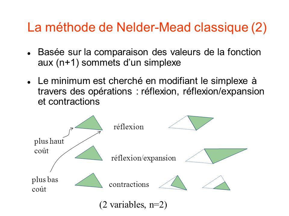 La méthode de Nelder-Mead classique (2) Basée sur la comparaison des valeurs de la fonction aux (n+1) sommets dun simplexe Le minimum est cherché en m