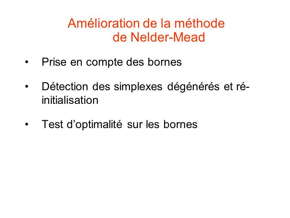 Amélioration de la méthode de Nelder-Mead Prise en compte des bornes Détection des simplexes dégénérés et ré- initialisation Test doptimalité sur les
