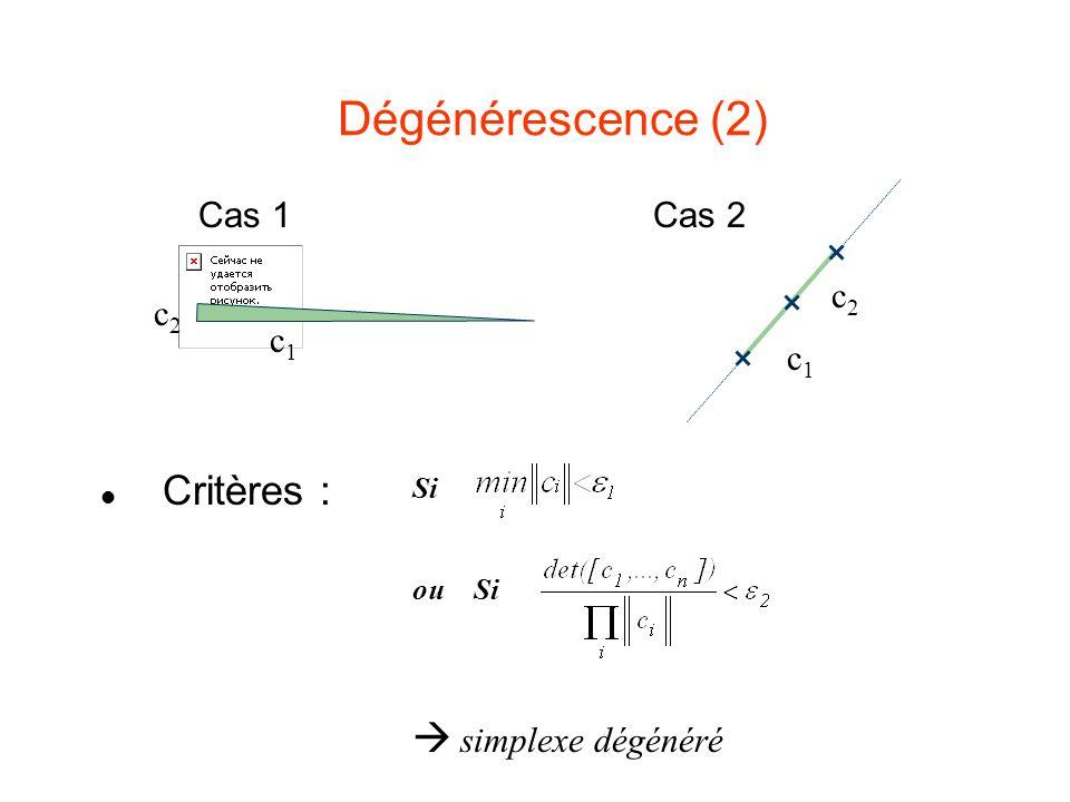 Dégénérescence (2) Critères : Cas 1Cas 2 Si ou Si simplexe dégénéré c1c1 c2c2 c1c1 c2c2