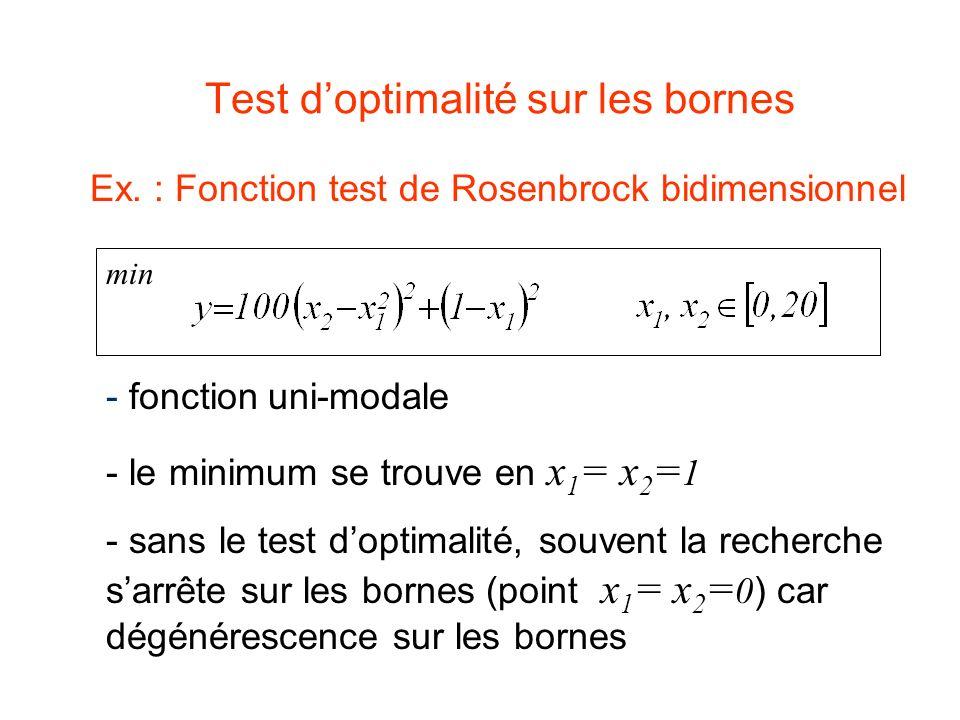 Test doptimalité sur les bornes Ex. : Fonction test de Rosenbrock bidimensionnel - fonction uni-modale - le minimum se trouve en x 1 = x 2 = 1 - sans