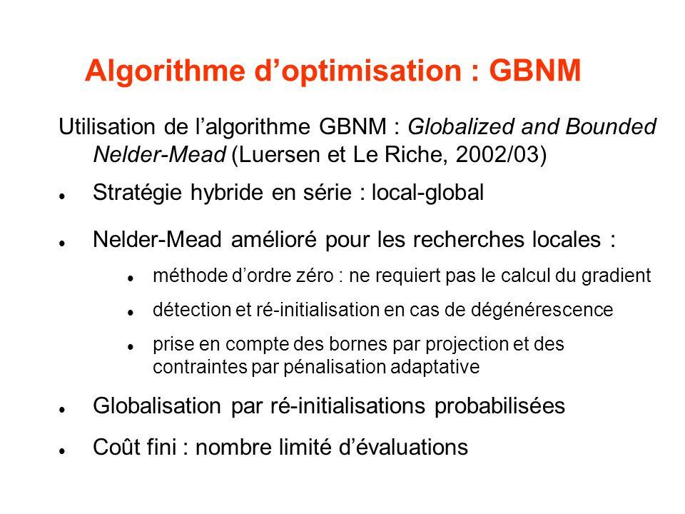 Algorithme doptimisation : GBNM Utilisation de lalgorithme GBNM : Globalized and Bounded Nelder-Mead (Luersen et Le Riche, 2002/03) Stratégie hybride