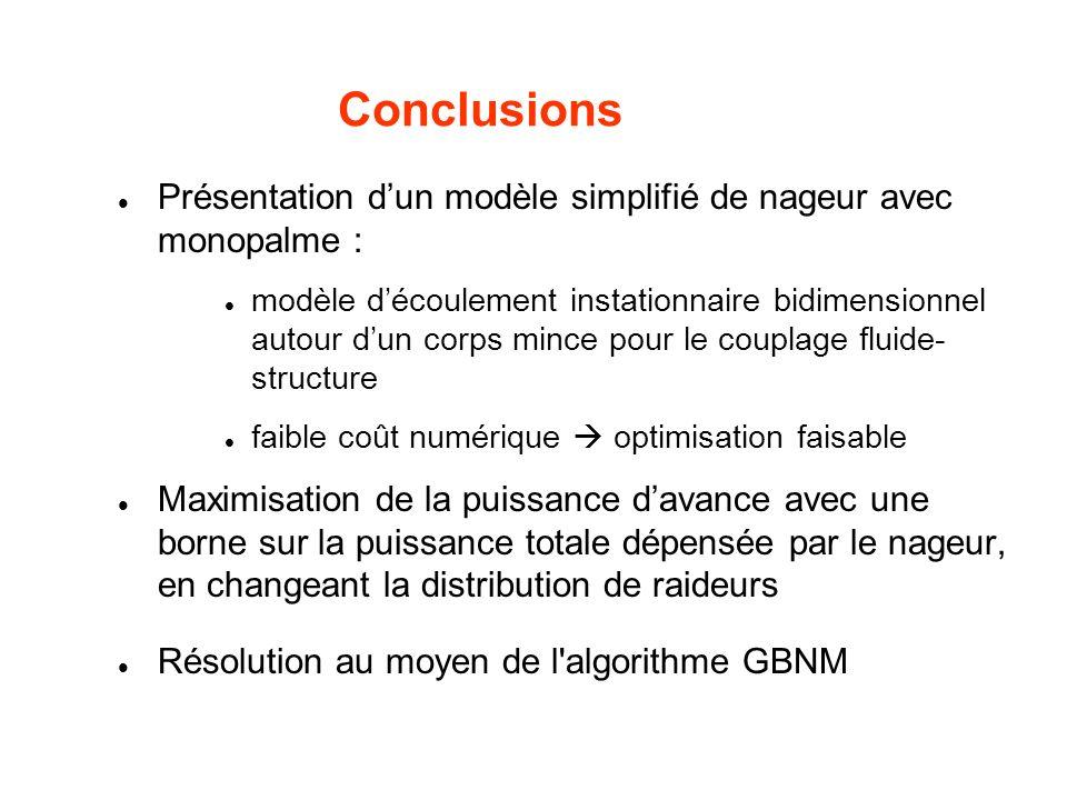 Conclusions Présentation dun modèle simplifié de nageur avec monopalme : modèle découlement instationnaire bidimensionnel autour dun corps mince pour