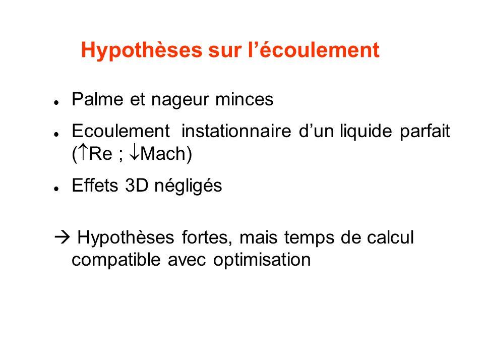 Hypothèses sur lécoulement Palme et nageur minces Ecoulement instationnaire dun liquide parfait ( Re ; Mach) Effets 3D négligés Hypothèses fortes, mai