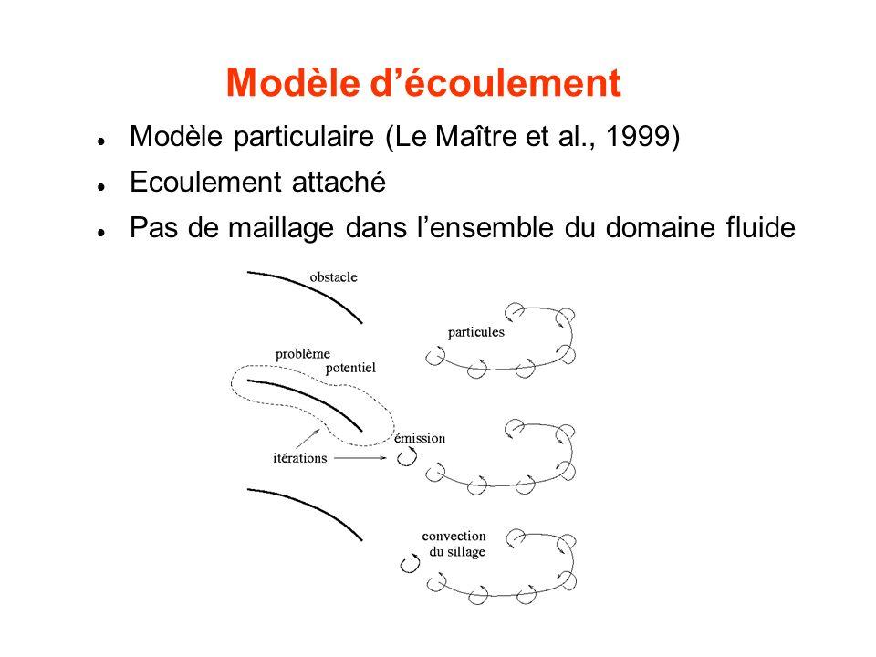 Modèle découlement Modèle particulaire (Le Maître et al., 1999) Ecoulement attaché Pas de maillage dans lensemble du domaine fluide