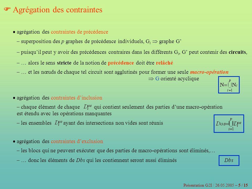 Agrégation des contraintes agrégation des contraintes de précédence – superposition des p graphes de précédence individuels, G i graphe G – puisquil p