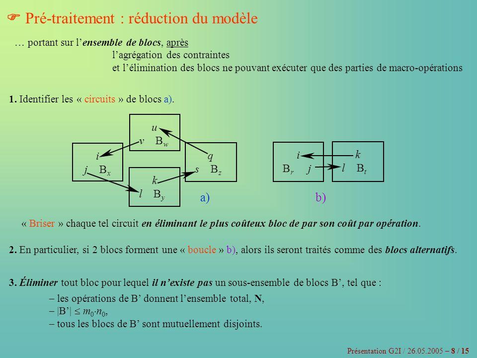 Présentation G2I / 26.05.2005 – 9 / 15 Pré-traitement : calcul des bornes algorithme A décrit dans un travail antérieur graphe de précédence agrégé, G contraintes dinclusion agrégées, Dos matrice des distances d(i,j) = q – (i), i=1,2,…|N| algorithme A graphe inversé, G inv Dos matrice d q + (i), i=1,2,…|N| c) k +/– (i) = [q +/– (i)/n 0 ], i=1,2,…|N| Calcul de m * Calcul de K(r), pour chaque bloc r.