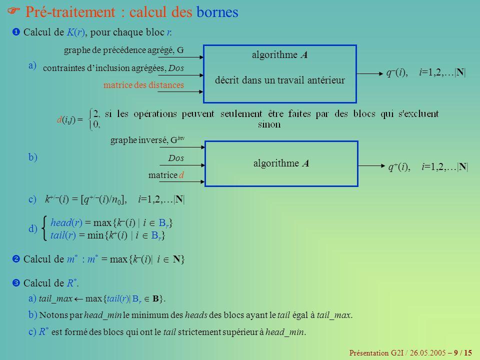 Un exemple de petite taille – données d entrée Présentation G2I / 26.05.2005 – 10 / 15 N 1 ={1,2,3,4,5,6,7,8,9,10}, |N 1 |=10 N 2 ={1,2,3,4,5,6,7,8,9,10,11,12}, |N 2 |=12 N 3 ={1,2,5,7,8,9,10,11,12,13}, |N 3 |=10 |N|=13 p = 3 produits 1 6 3 2 7 8 4 9 10 5 G 1 1 6 3 4 2 8 9 5 11 G 2 7 12 1 13 5 12 8 2 9 10 11 G 3 7 contraintes de précédence contraintes dinclusion