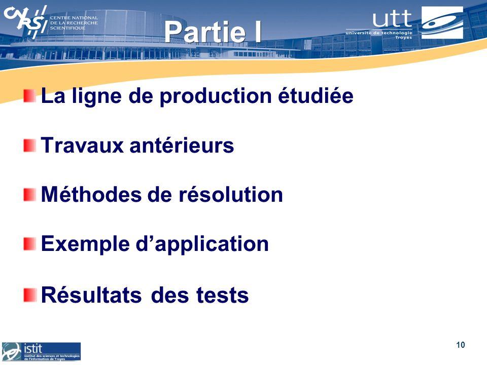 10 Partie I La ligne de production étudiée Travaux antérieurs Méthodes de résolution Exemple dapplication Résultats des tests