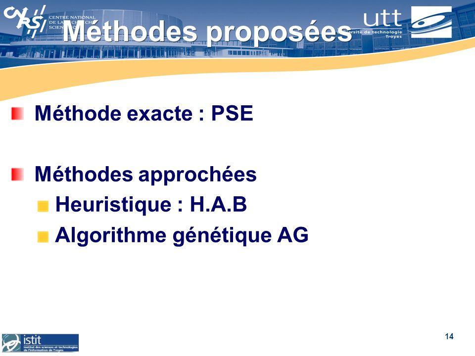 14 Méthodes proposées Méthode exacte : PSE Méthodes approchées Heuristique : H.A.B Algorithme génétique AG