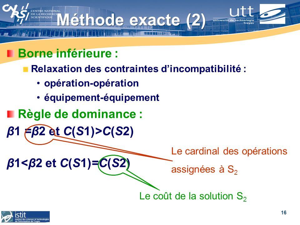 16 Méthode exacte (2) Borne inférieure : Relaxation des contraintes dincompatibilité : opération-opération équipement-équipement Règle de dominance :
