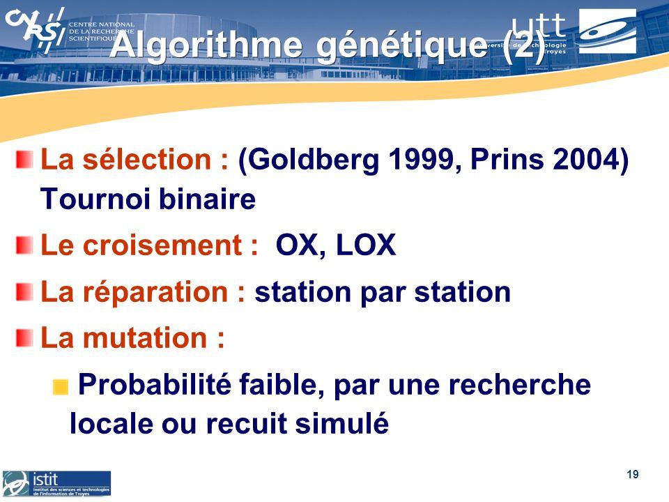 19 Algorithme génétique (2) La sélection : (Goldberg 1999, Prins 2004) Tournoi binaire Le croisement : OX, LOX La réparation : station par station La