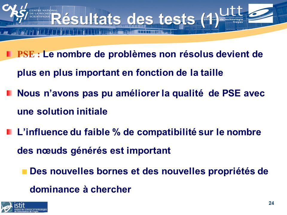 24 Résultats des tests (1) PSE : Le nombre de problèmes non résolus devient de plus en plus important en fonction de la taille Nous navons pas pu amél