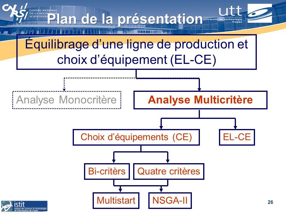 26 Plan de la présentation Équilibrage dune ligne de production et choix déquipement (EL-CE) Analyse Multicritère Analyse Monocritère Choix déquipemen