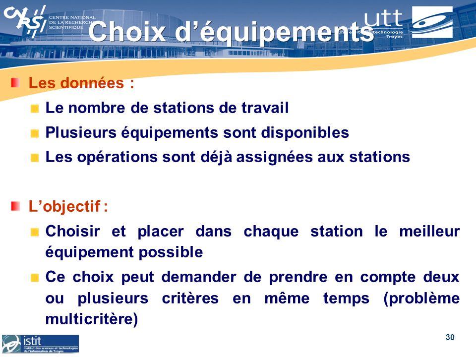30 Choix déquipements Les données : Le nombre de stations de travail Plusieurs équipements sont disponibles Les opérations sont déjà assignées aux sta