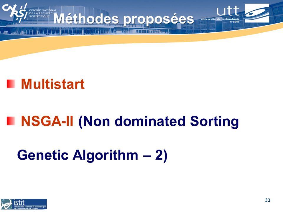 33 Méthodes proposées Multistart NSGA-II (Non dominated Sorting Genetic Algorithm – 2)
