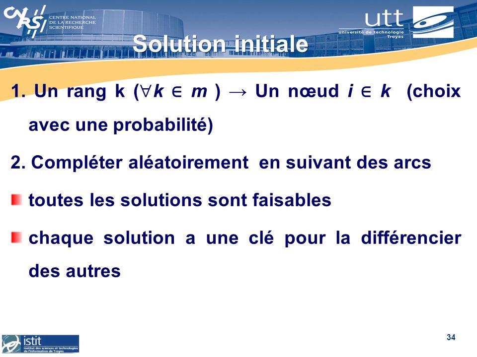 34 Solution initiale 1. Un rang k ( k m ) Un nœud i k (choix avec une probabilité) 2. Compléter aléatoirement en suivant des arcs toutes les solutions