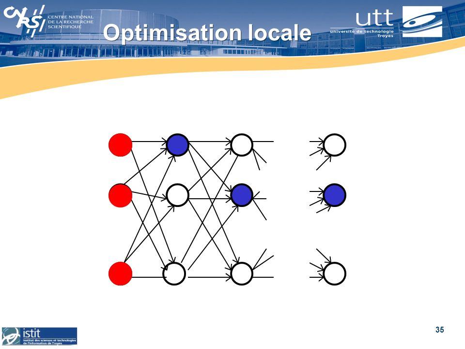 35 Optimisation locale