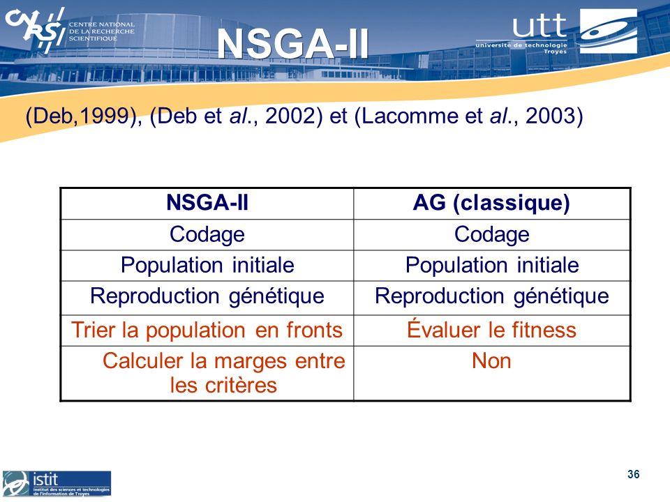 36 NSGA-II (Deb,1999), (Deb et al., 2002) et (Lacomme et al., 2003) NSGA-IIAG (classique) Codage Population initiale Reproduction génétique Trier la p