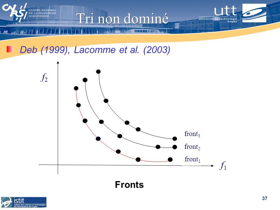 37 Tri non dominé Deb (1999), Lacomme et al. (2003) Fronts f1f1 f2f2 front 3 front 2 front 1