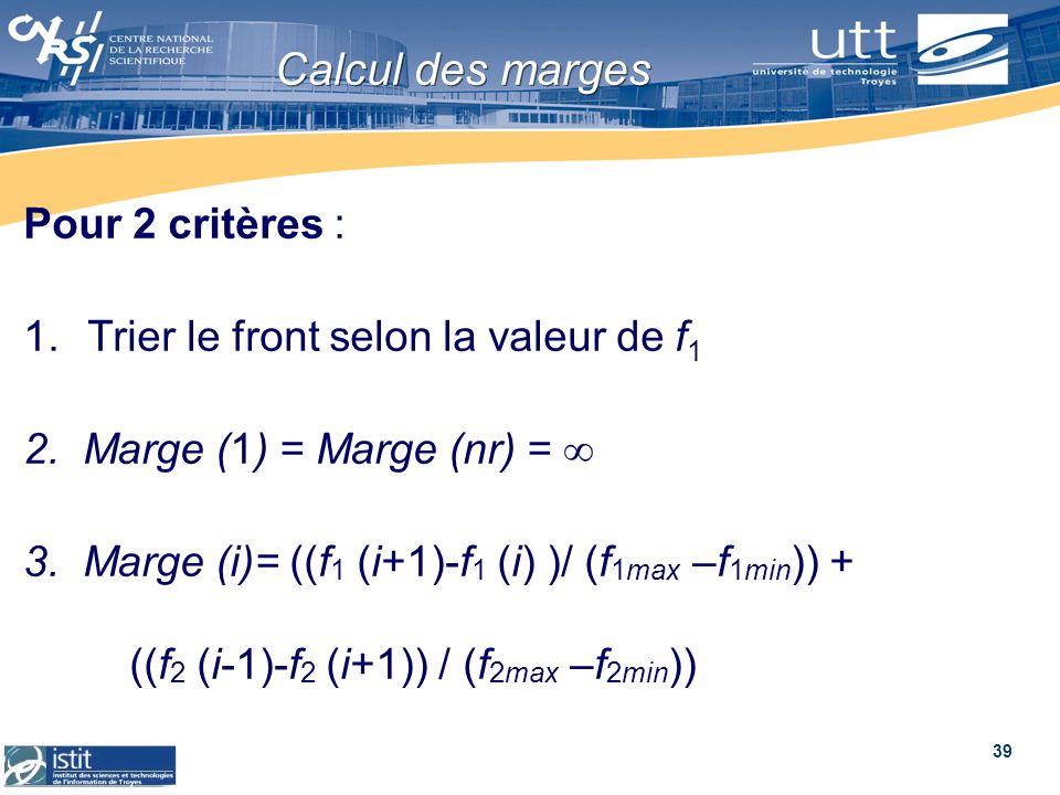 39 Calcul des marges Pour 2 critères : 1.Trier le front selon la valeur de f 1 2. Marge (1) = Marge (nr) = 3. Marge (i)= ((f 1 (i+1)-f 1 (i) )/ (f 1ma
