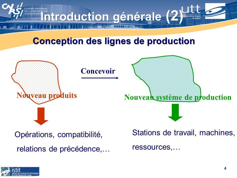 4 Conception des lignes de production Nouveau produits Nouveau système de production Concevoir Opérations, compatibilité, relations de précédence,… St