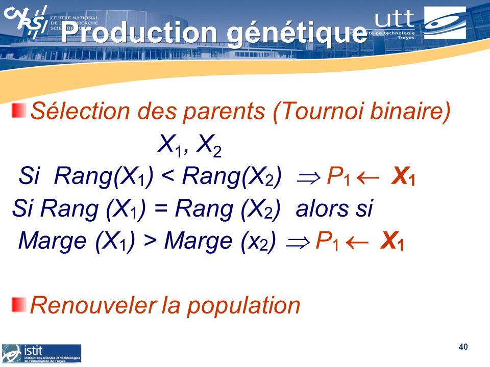 40 Production génétique Sélection des parents (Tournoi binaire) X 1, X 2 Si Rang(X 1 ) < Rang(X 2 ) P 1 X 1 Si Rang (X 1 ) = Rang (X 2 ) alors si Marg