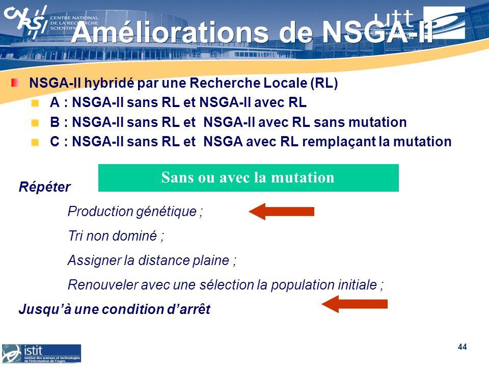 44 Améliorations de NSGA-II NSGA-II hybridé par une Recherche Locale (RL) A : NSGA-II sans RL et NSGA-II avec RL B : NSGA-II sans RL et NSGA-II avec R