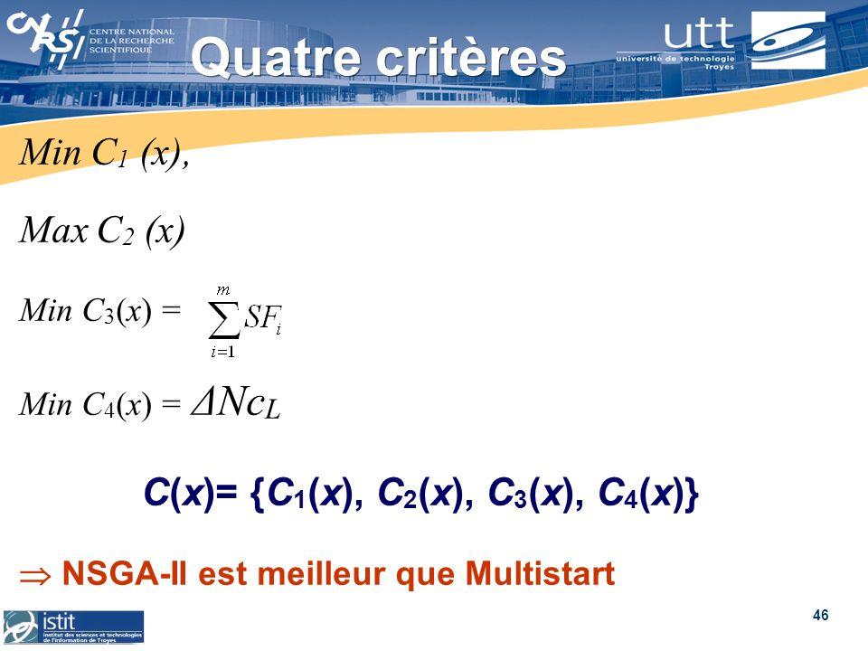 46 Quatre critères Min C 1 (x), Max C 2 (x) Min C 3 (x) = Min C 4 (x) = ΔNc L C(x)= {C 1 (x), C 2 (x), C 3 (x), C 4 (x)} NSGA-II est meilleur que Mult