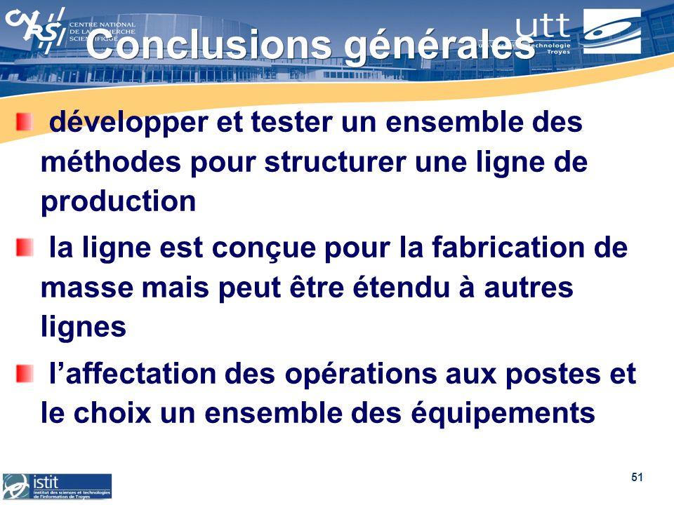 51 Conclusions générales développer et tester un ensemble des méthodes pour structurer une ligne de production la ligne est conçue pour la fabrication