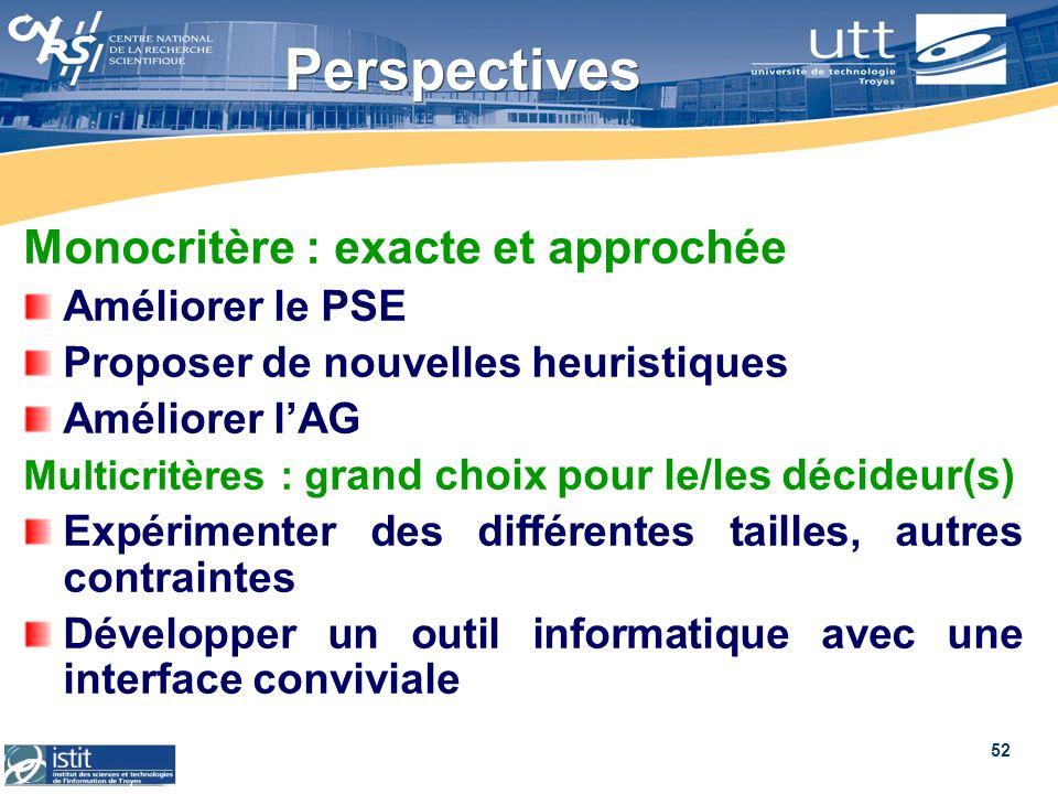 52 Perspectives Monocritère : exacte et approchée Améliorer le PSE Proposer de nouvelles heuristiques Améliorer lAG Multicritères : g rand choix pour