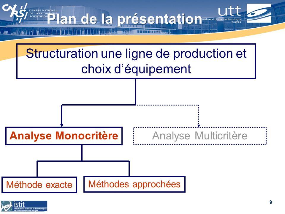 9 Plan de la présentation Structuration une ligne de production et choix déquipement Analyse Multicritère Analyse Monocritère Méthodes approchées Méth