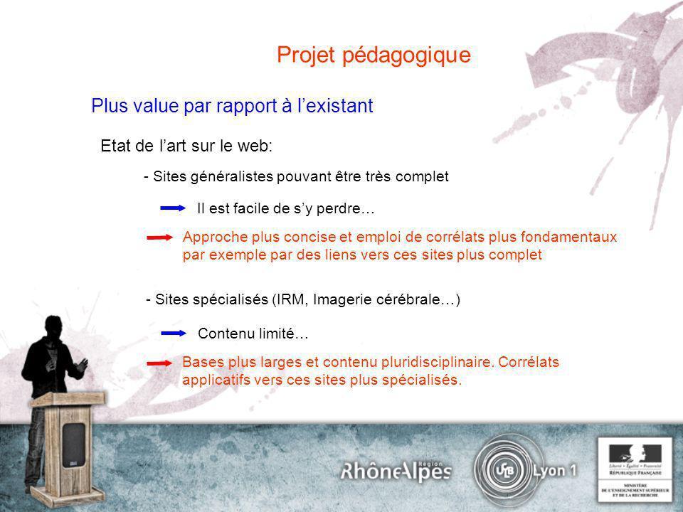 Projet pédagogique Plus value par rapport à lexistant Etat de lart sur le web: Approche plus concise et emploi de corrélats plus fondamentaux par exem