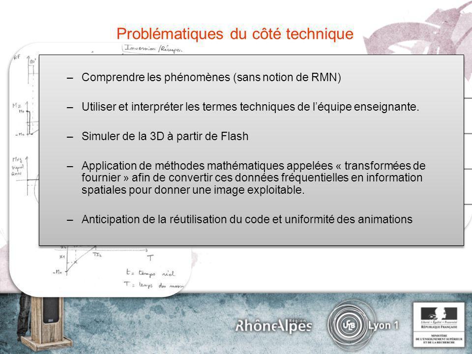 Problématiques du côté technique –Comprendre les phénomènes (sans notion de RMN) –Utiliser et interpréter les termes techniques de léquipe enseignante